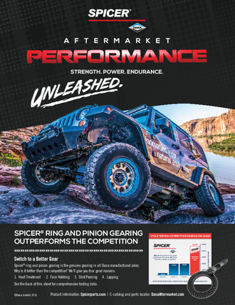 Spicer Ring and Pinions Gearing outperforms the Competition