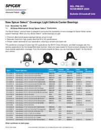 New Spicer Select™ Coverage: Light Vehicle Center Bearings