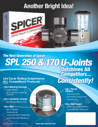 SPL-250 and SPL-170 U-Joints